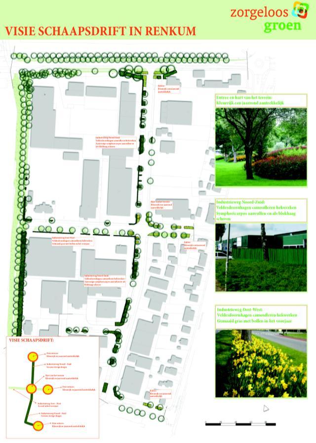 groenvoorziening plan